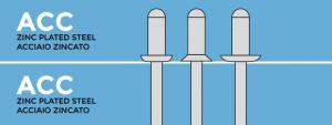 rivetti-a-strappo-standard-acciao-acciao-sariv
