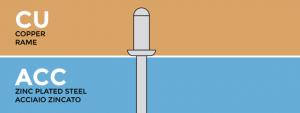 rivetti-a-strappo-standard-rame-acciaio-sariv