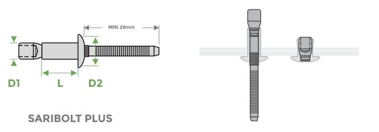 rivetti-a-strappo-strutturali-saribolt-plus-sariv-sezione-impiego