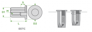 Inserti-ermetici-esagonali-testa-cilindrica-Sezione-Impiego