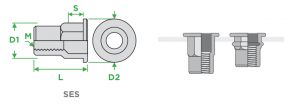 Inserti-ermetici-semi-esagonali-testa-cilindrica-Sezione-Impiego