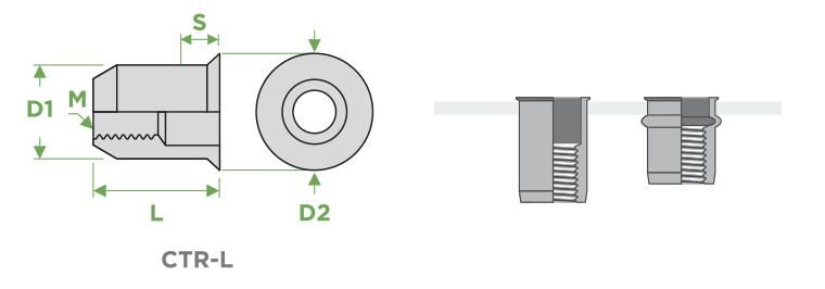 inserti-cilindrici-testa-ridotta-corpo-liscio-sariv-Sezione-Impiego
