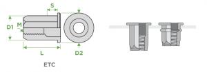 inserti-filettati-sariv-ETC-esagonali-testa-cilindrica-sezione-impiego