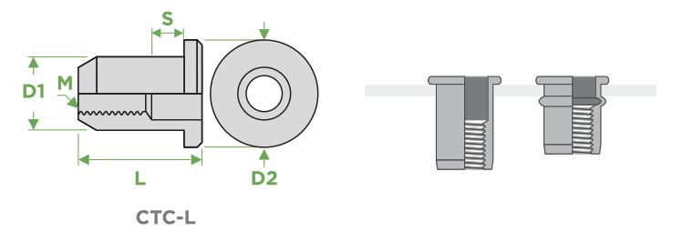 inserti-filettati-sariv-CTC-L-cilindrici-testa-cilindrica-corpo-liscio-sezione-impiego