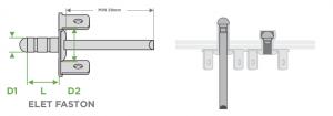 rivetti-a-strappo-speciali-elettrico-massa-faston-sariv-sezione-impiego