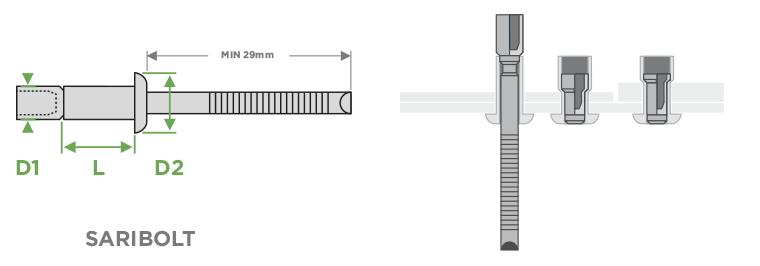 rivetti-a-strappo-strutturali-saribolt-sariv-sezione-impiego